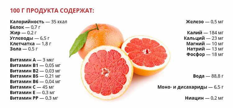 грейпфрут польза
