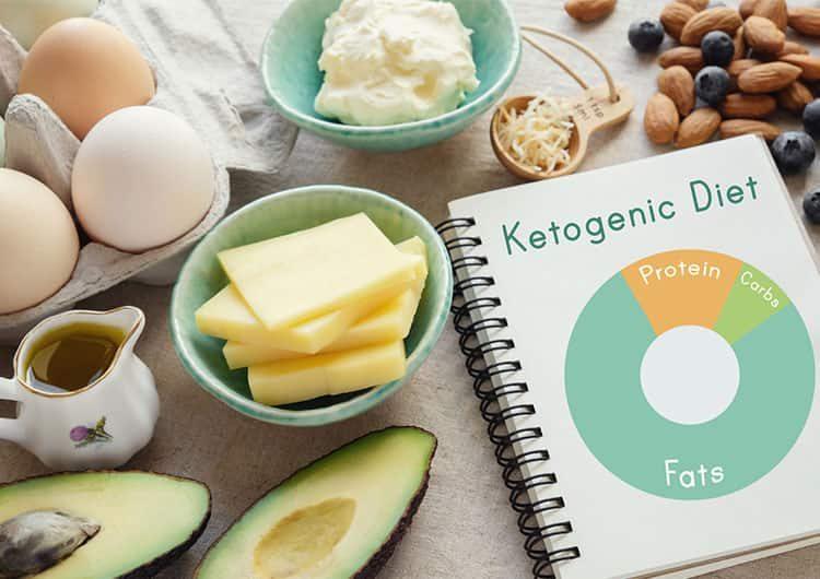 В чем суть кетоновой диеты