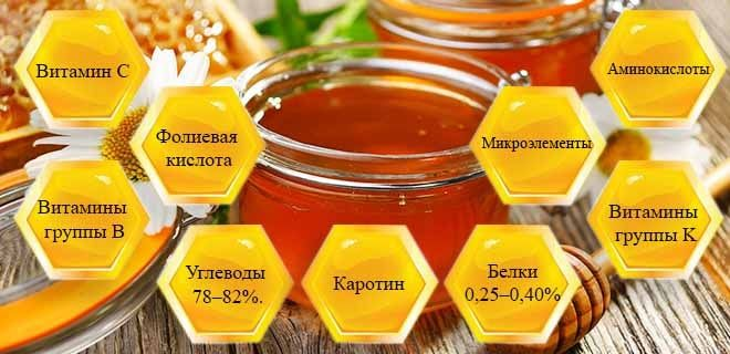 Состав цветочного меда