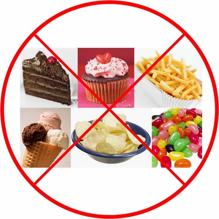 синдром раздраженного кишечника питание
