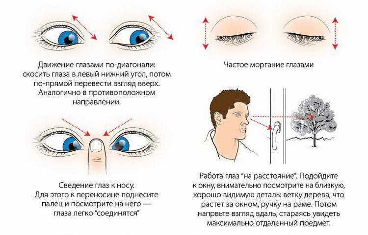 улучшение зрения без очков по методу бейтса