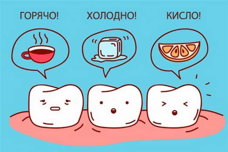 Повышенная чувствительность зубов: причины, симптомы и лечение народными средствами в домашних условиях