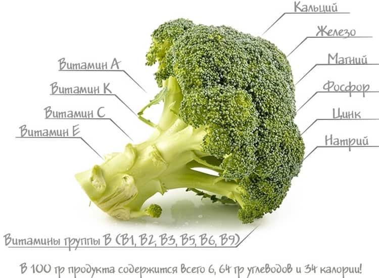 Посмотрите, чем полезна брокколи для организма.