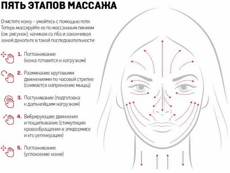 Классический массаж лица от морщин
