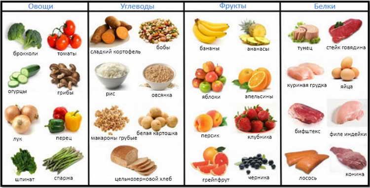 питание мышечной массы