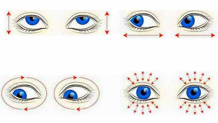 глаза красные и слезятся лечение чем капать