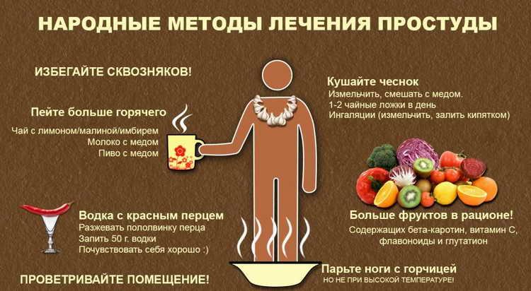 Что делать при простуде