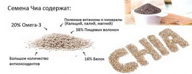 Чем полезны чиа семена,